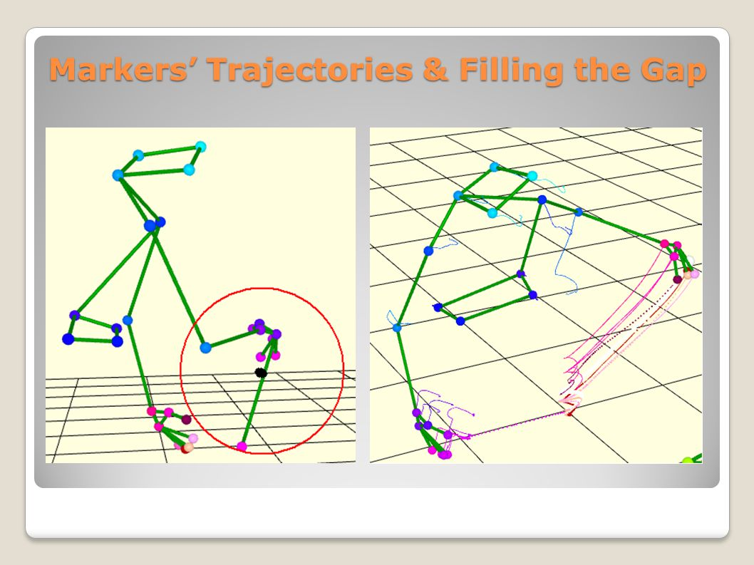 Markers' Trajectories & Filling the Gap