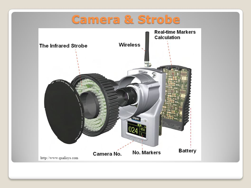 Camera & Strobe http://www.qualisys.com