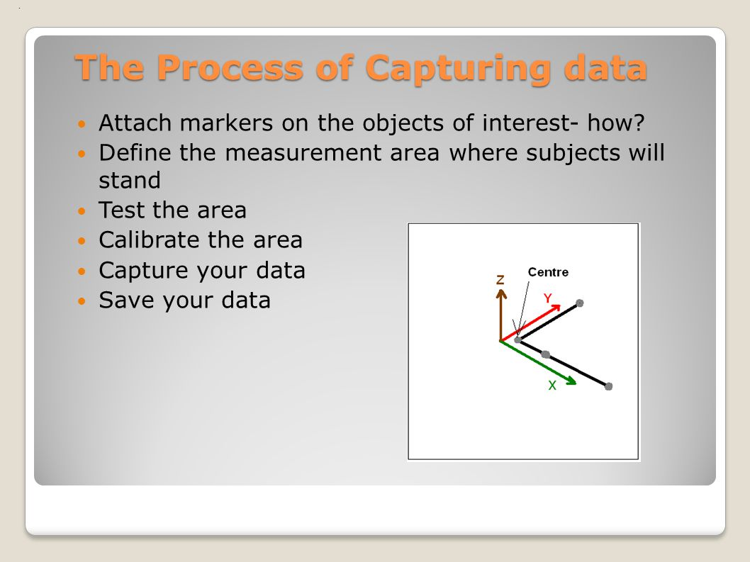 The Process of Capturing data Attach markers on the objects of interest- how.
