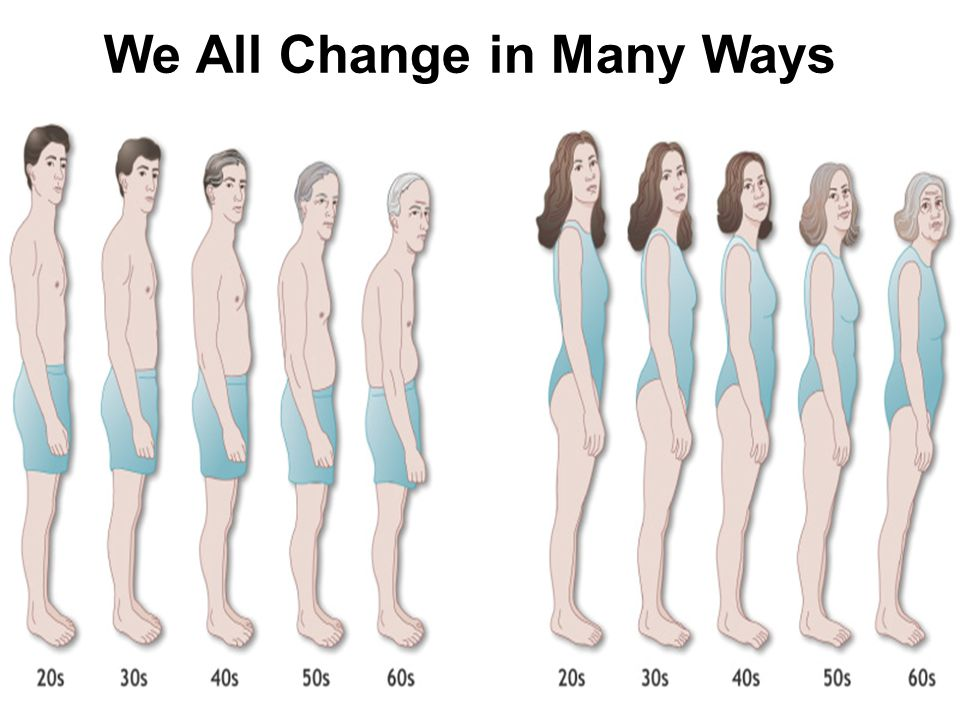 We All Change in Many Ways