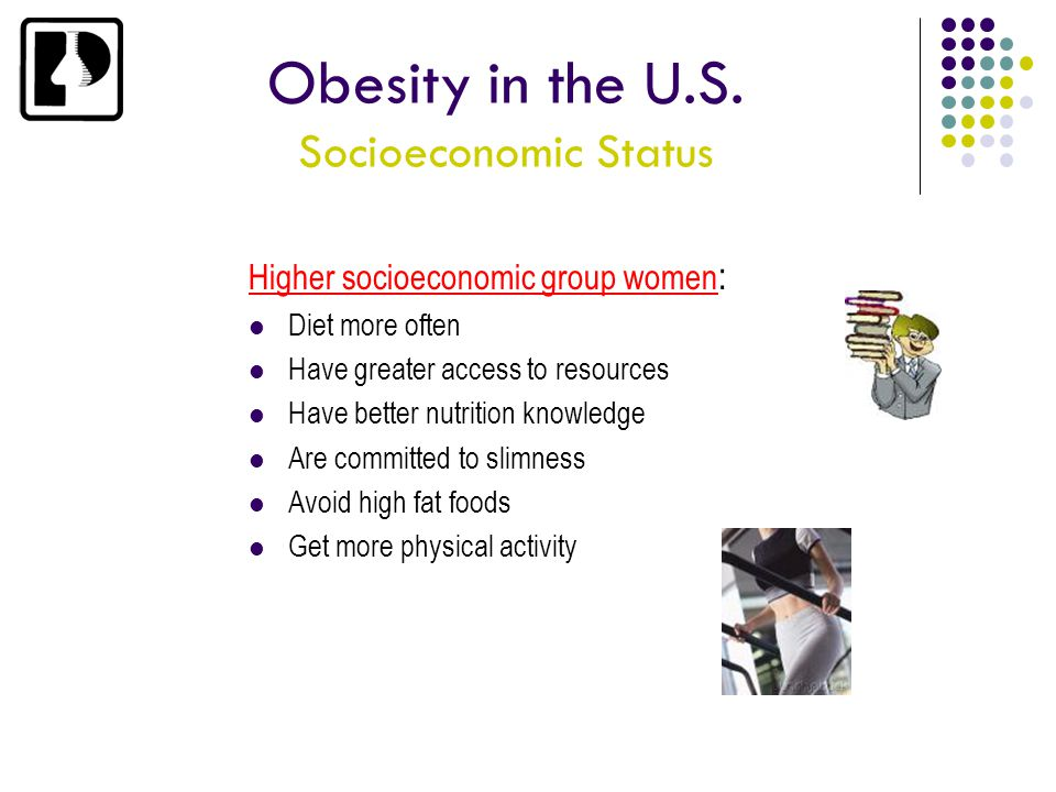 Obesity in the U.S. Socioeconomic Status Higher socioeconomic group women : Diet more often Have greater access to resources Have better nutrition kno