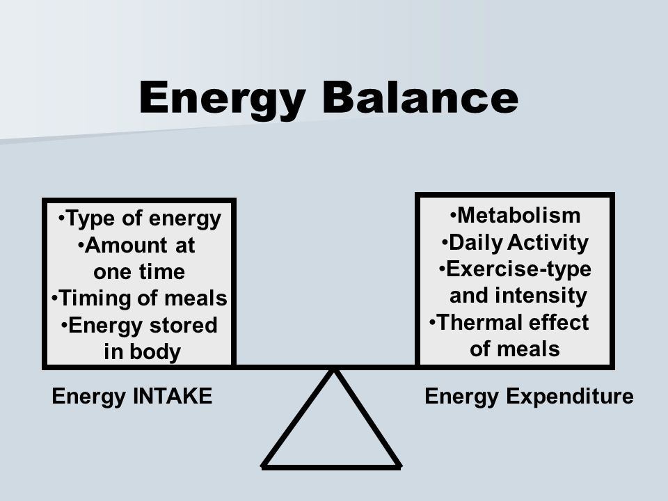 Energy Balance Type of energy Amount at one time Timing of meals Energy stored in body Energy INTAKE Metabolism Daily Activity Exercise-type and intensity Thermal effect of meals Energy Expenditure