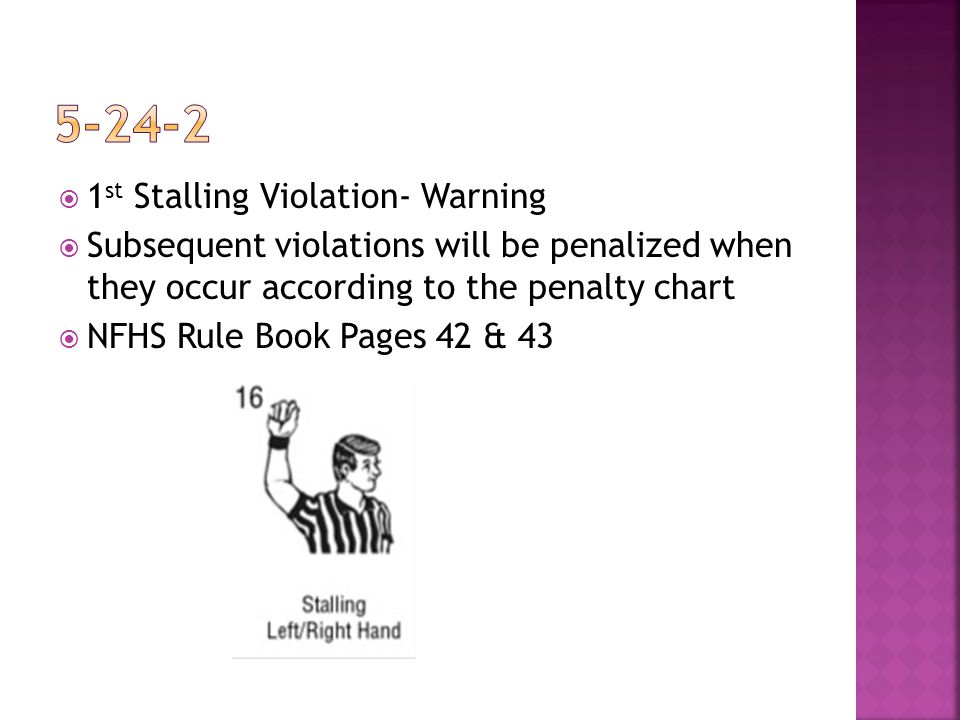  1 st Stalling Violation- Warning  Subsequent violations will be penalized when they occur according to the penalty chart  NFHS Rule Book Pages 42 & 43