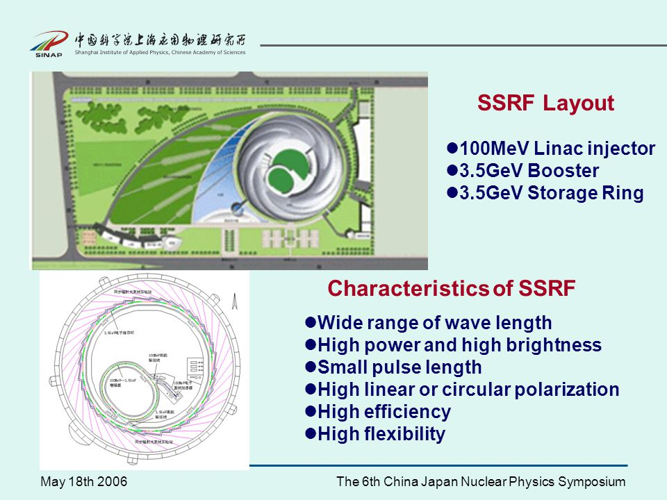 May 18th 2006The 6th China Japan Nuclear Physics Symposium Estimation of background Background from synchrotron radiationBackground from bremsstrahlung of electron and air