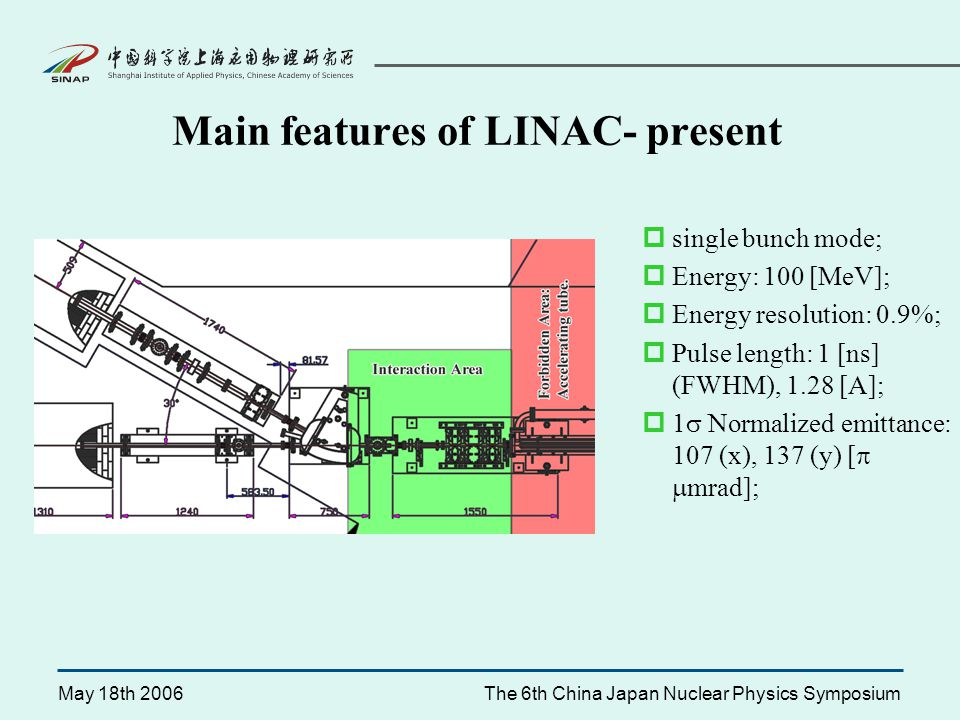 May 18th 2006The 6th China Japan Nuclear Physics Symposium Main features of LINAC- present  single bunch mode;  Energy: 100 [MeV];  Energy resoluti