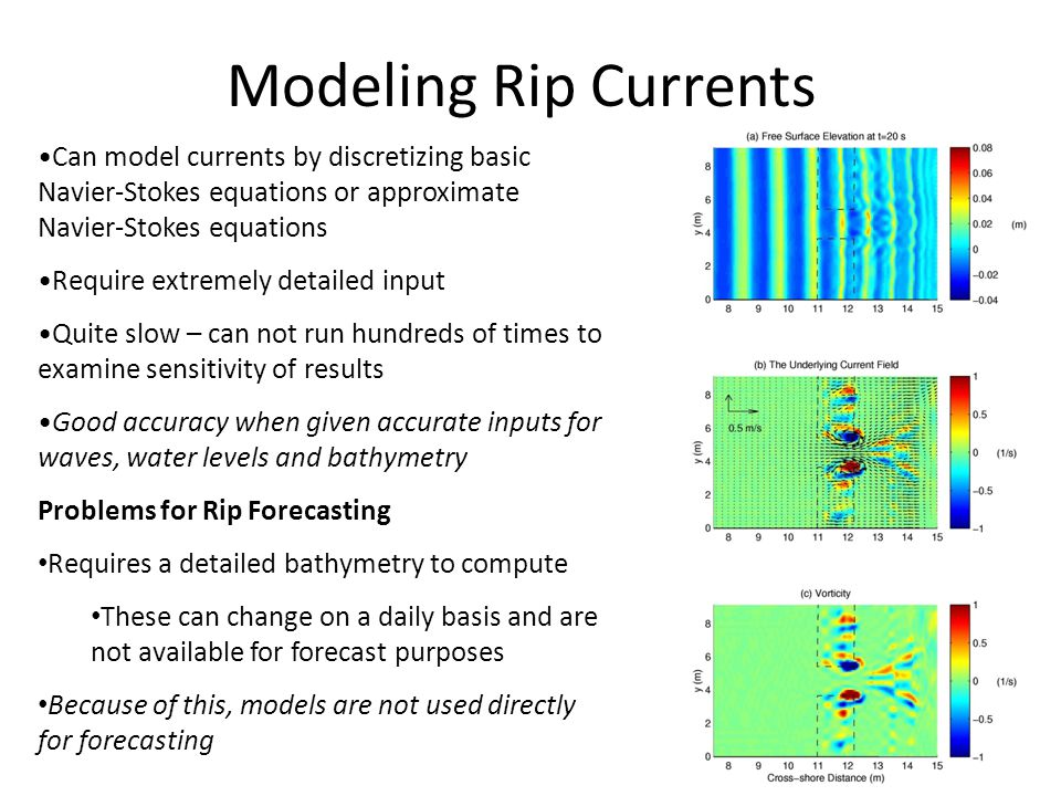 Can model currents by discretizing basic Navier-Stokes equations or approximate Navier-Stokes equations Require extremely detailed input Quite slow – can not run hundreds of times to examine sensitivity of results Good accuracy when given accurate inputs for waves, water levels and bathymetry Problems for Rip Forecasting Requires a detailed bathymetry to compute These can change on a daily basis and are not available for forecast purposes Because of this, models are not used directly for forecasting Modeling Rip Currents