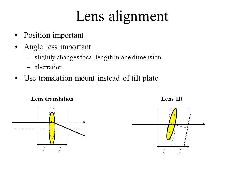 Lens alignment Position important Angle less important –slightly changes focal length in one dimension –aberration Use translation mount instead of tilt plate f f f ' f Lens translationLens tilt