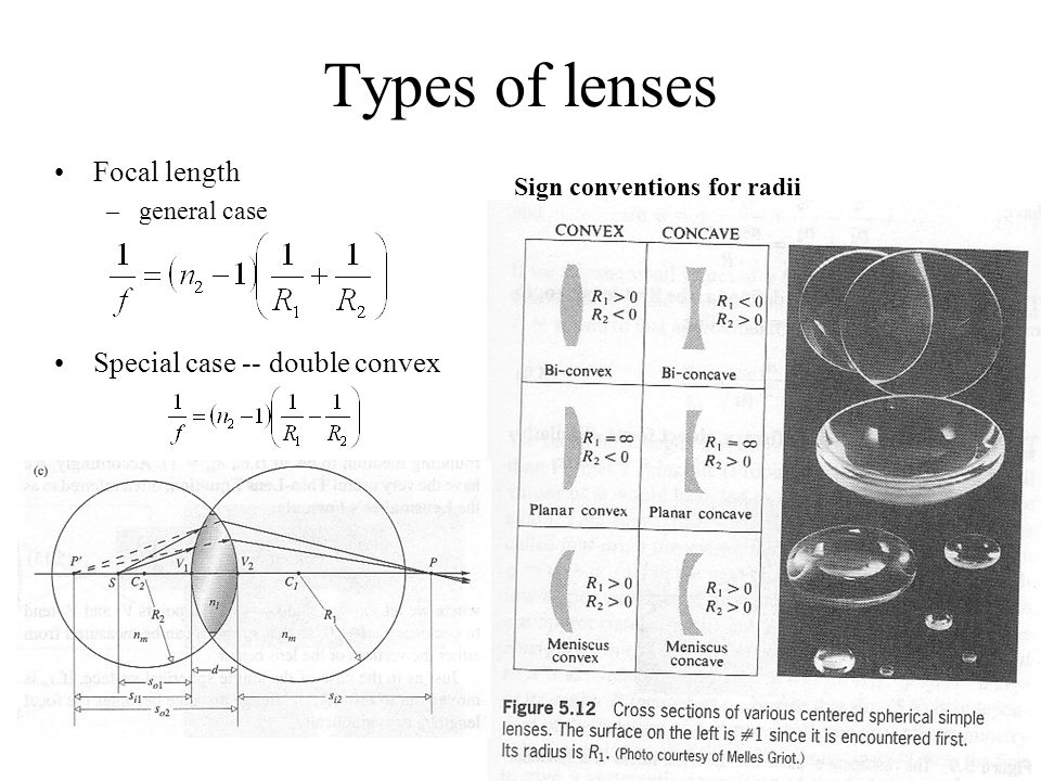 Types of lenses Focal length –general case Special case -- double convex Sign conventions for radii