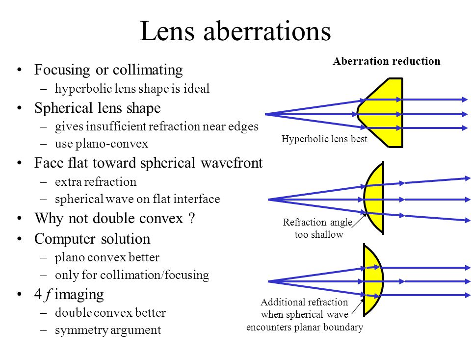 Lens aberrations Focusing or collimating –hyperbolic lens shape is ideal Spherical lens shape –gives insufficient refraction near edges –use plano-convex Face flat toward spherical wavefront –extra refraction –spherical wave on flat interface Why not double convex .