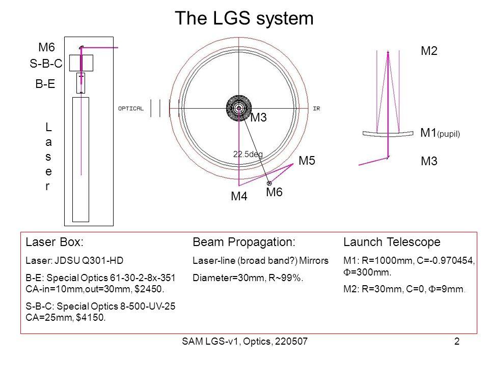 SAM LGS-v1, Optics, 2205073 The Laser beam and Spot Characteristics Laser Beam Quality: M²<1.2  TEM00 purity better than 90% Waist (TEM00)=0.13mm B-E magnification = 4x, places parallel beam waist =4mm on LLTM2.