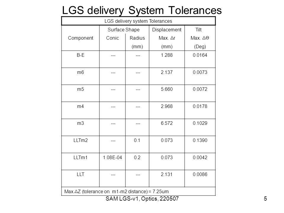 SAM LGS-v1, Optics, 2205075 LGS delivery System Tolerances LGS delivery system Tolerances Surface ShapeDisplacement Tilt ComponentConicRadius Max. 