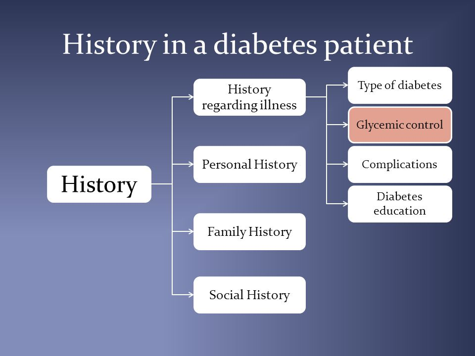 Skin Problems in Diabetes 30% of patients have some skin problem
