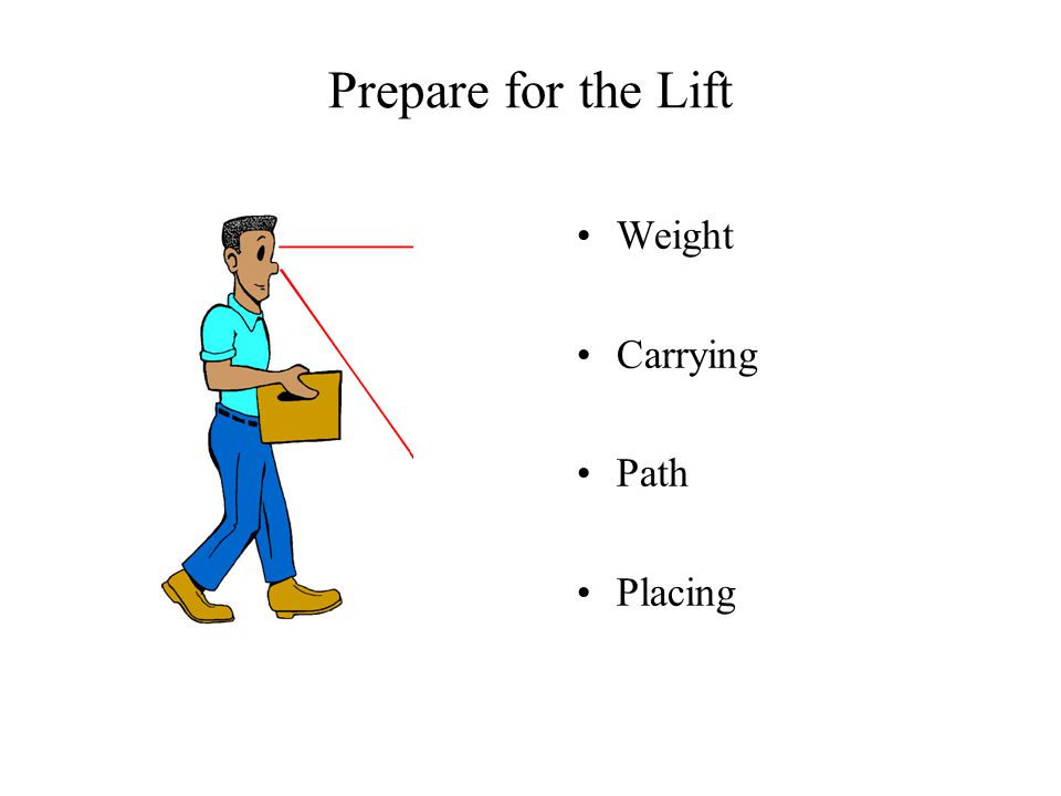 Prepare for the Lift Weight Carrying Path Placing
