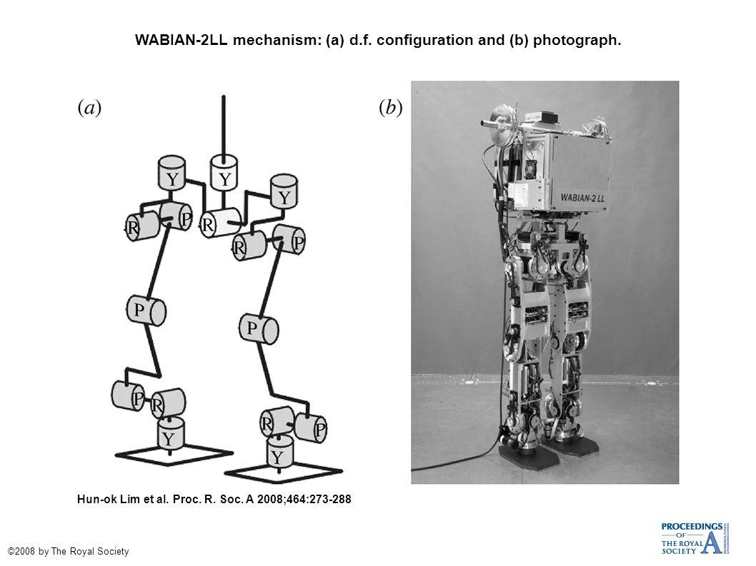 WABIAN-2LL mechanism: (a) d.f.configuration and (b) photograph.