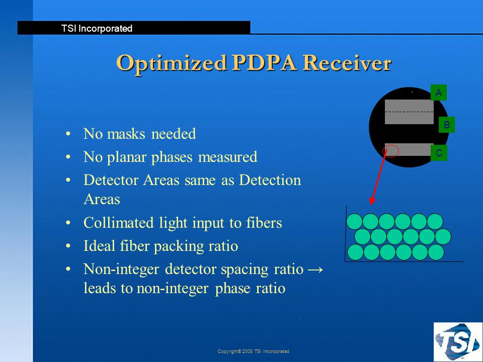 TSI Incorporated Copyright© 2008 TSI Incorporated Optimized PDPA Receiver No masks needed No planar phases measured Detector Areas same as Detection A