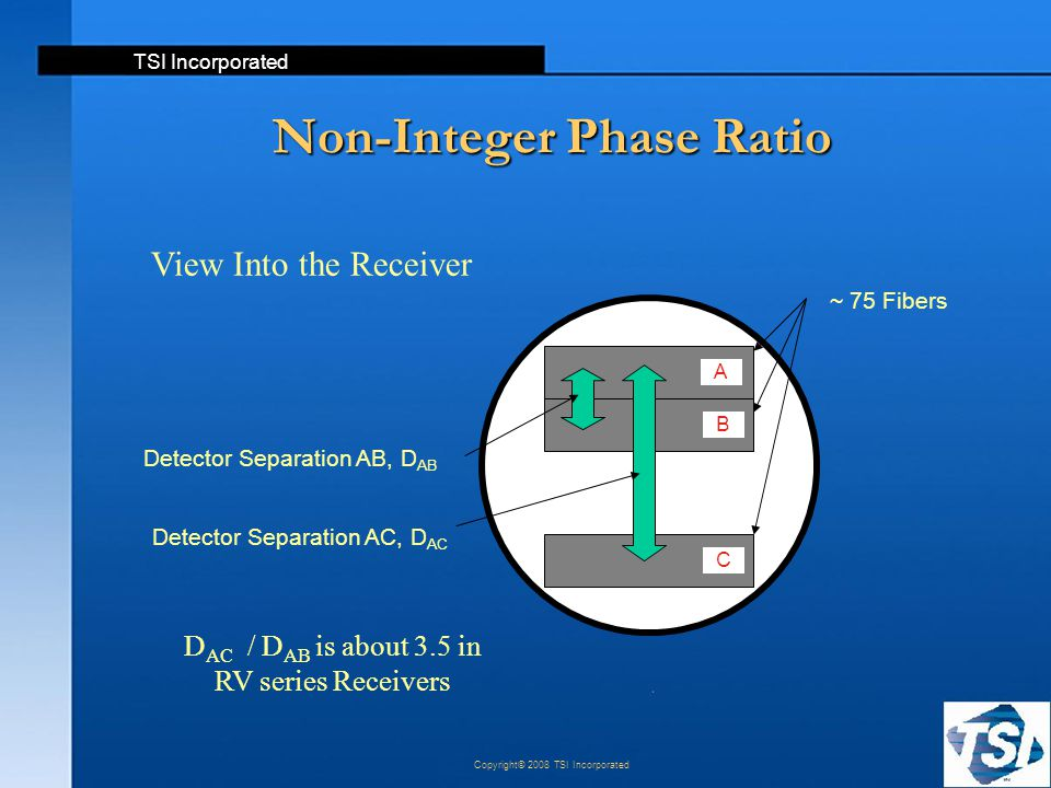 TSI Incorporated Copyright© 2008 TSI Incorporated Non-Integer Phase Ratio C B A View Into the Receiver Detector Separation AC, D AC Detector Separatio