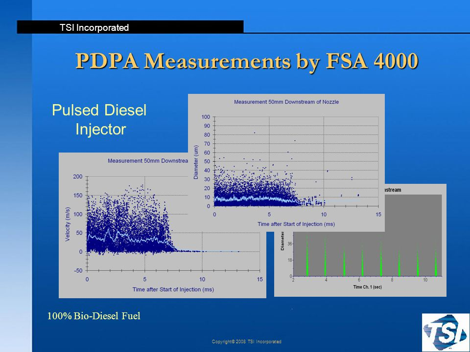 TSI Incorporated Copyright© 2008 TSI Incorporated PDPA Measurements by FSA 4000 Pulsed Diesel Injector 100% Bio-Diesel Fuel