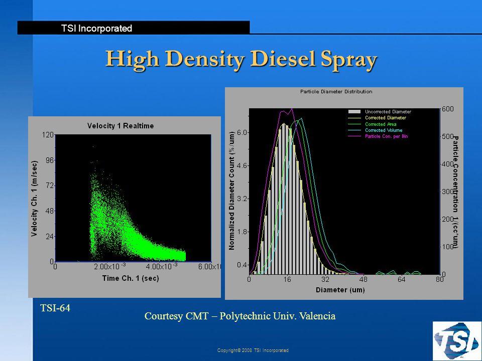 TSI Incorporated Copyright© 2008 TSI Incorporated High Density Diesel Spray Courtesy CMT – Polytechnic Univ. Valencia TSI-64