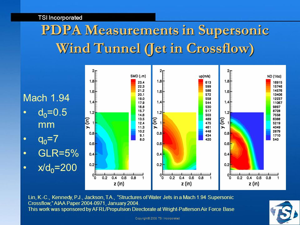 TSI Incorporated Copyright© 2008 TSI Incorporated PDPA Measurements in Supersonic Wind Tunnel (Jet in Crossflow) Mach 1.94 d 0 =0.5 mm q 0 =7 GLR=5% x