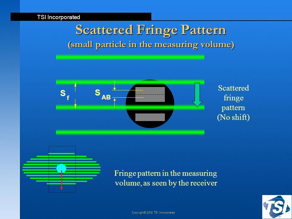 TSI Incorporated Copyright© 2008 TSI Incorporated Scattered Fringe Pattern (small particle in the measuring volume) Fringe pattern in the measuring vo