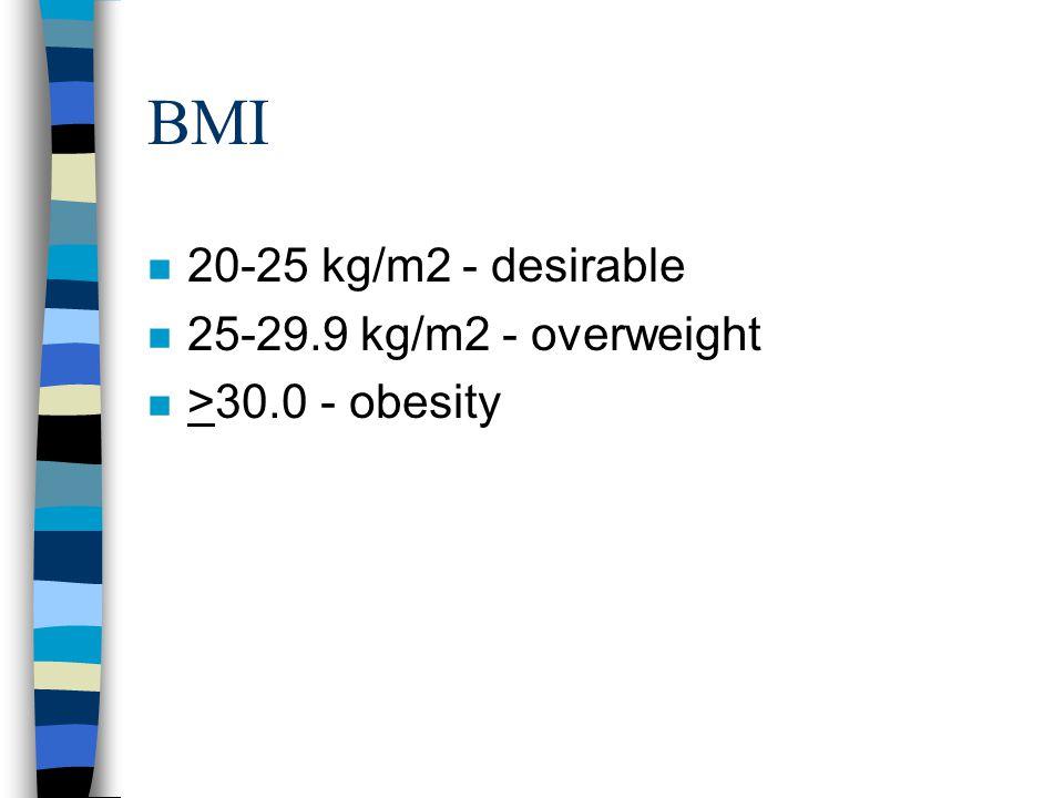 BMI n 20-25 kg/m2 - desirable n 25-29.9 kg/m2 - overweight n >30.0 - obesity