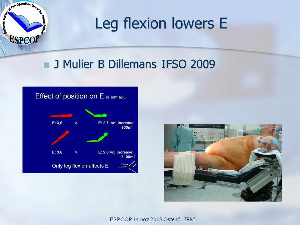 ESPCOP 14 nov 2009 Ostend JPM Leg flexion lowers E J Mulier B Dillemans IFSO 2009 J Mulier B Dillemans IFSO 2009