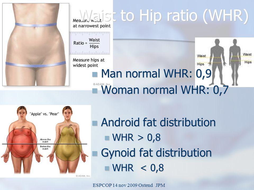 ESPCOP 14 nov 2009 Ostend JPM Waist to Hip ratio (WHR) Man normal WHR: 0,9 Man normal WHR: 0,9 Woman normal WHR: 0,7 Woman normal WHR: 0,7 Android fat distribution Android fat distribution WHR > 0,8 WHR > 0,8 Gynoid fat distribution Gynoid fat distribution WHR < 0,8 WHR < 0,8