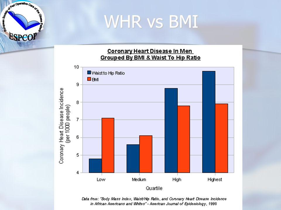 ESPCOP 14 nov 2009 Ostend JPM WHR vs BMI
