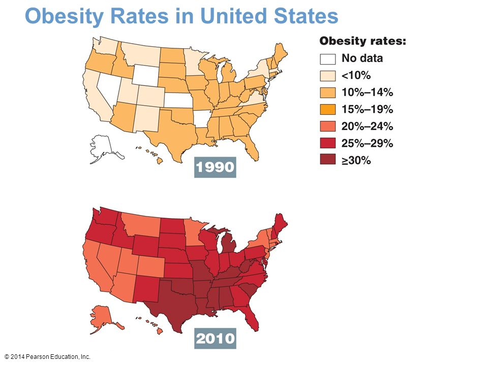 © 2014 Pearson Education, Inc. Obesity Rates in United States