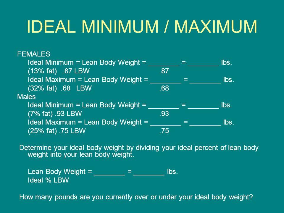 IDEAL MINIMUM / MAXIMUM FEMALES Ideal Minimum = Lean Body Weight = ________ = ________ lbs. (13% fat).87 LBW.87 Ideal Maximum = Lean Body Weight = ___