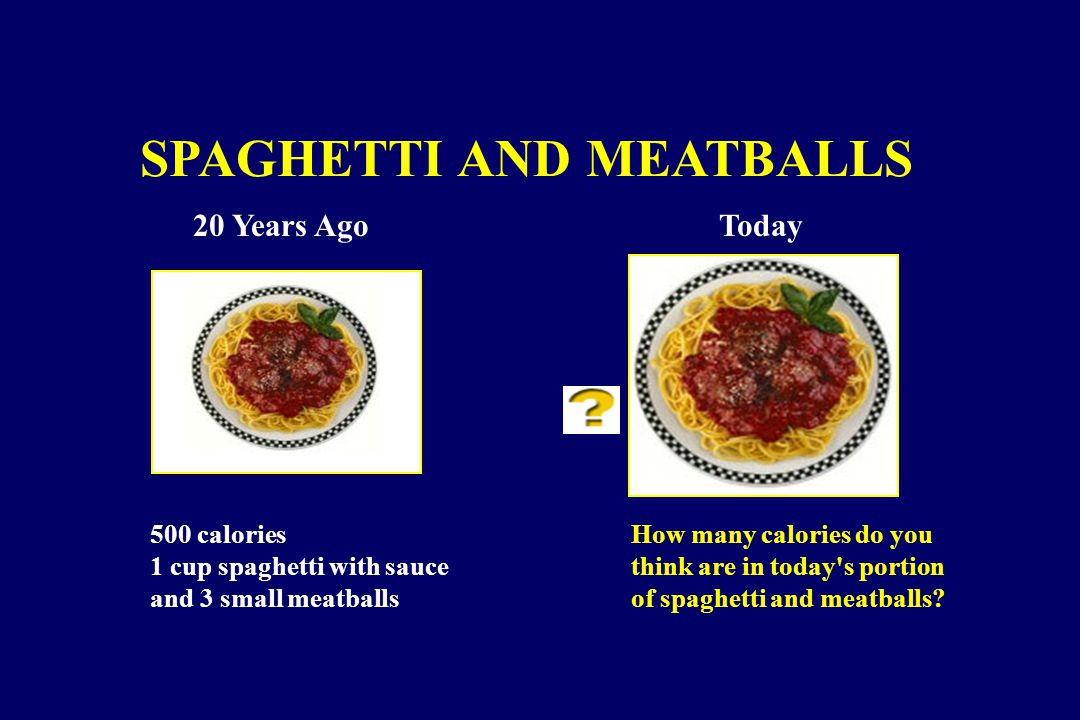 SPAGHETTI AND MEATBALLS 20 Years AgoToday 500 calories 1 cup spaghetti with sauce and 3 small meatballs How many calories do you think are in today s portion of spaghetti and meatballs