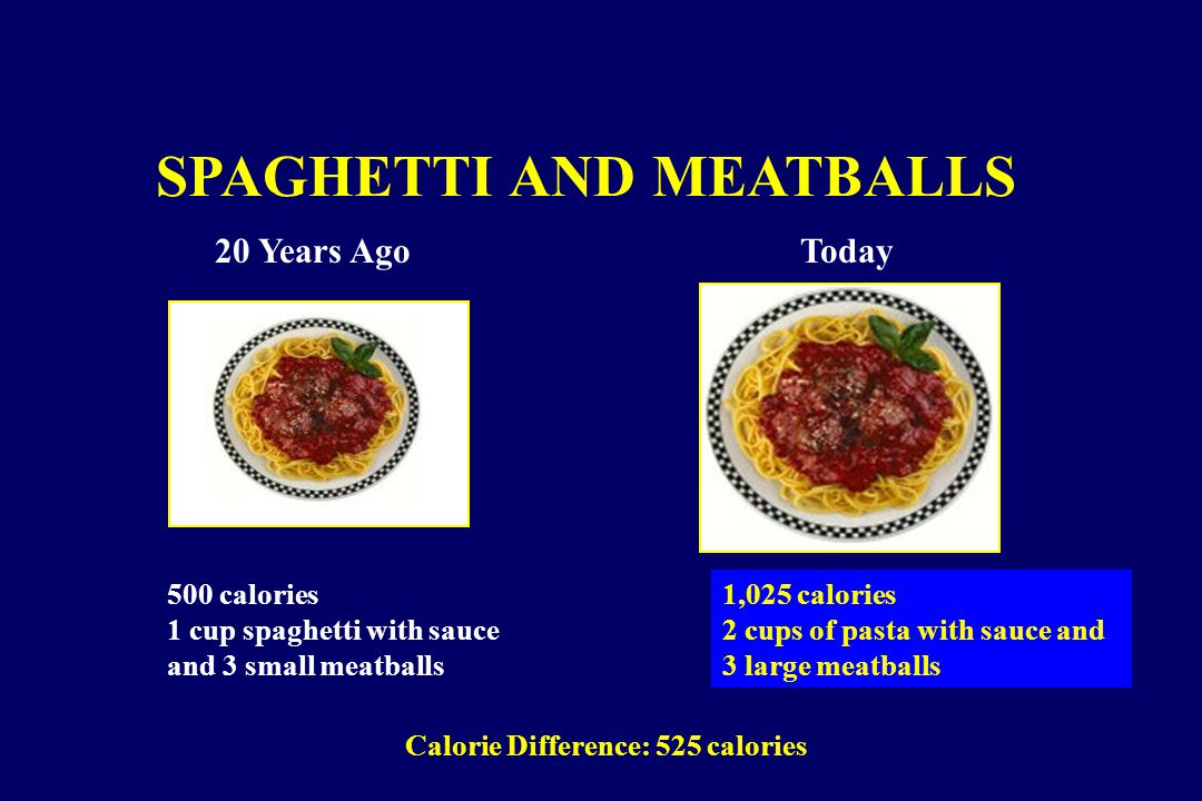Calorie Difference: 525 calories 1,025 calories 2 cups of pasta with sauce and 3 large meatballs 20 Years AgoToday 500 calories 1 cup spaghetti with s