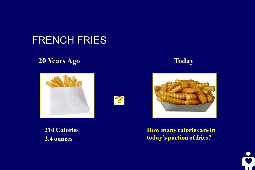 FRENCH FRIES 20 Years AgoToday 210 Calories 2.4 ounces How many calories are in today's portion of fries