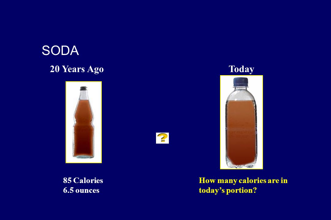 85 Calories 6.5 ounces How many calories are in today's portion? SODA 20 Years AgoToday