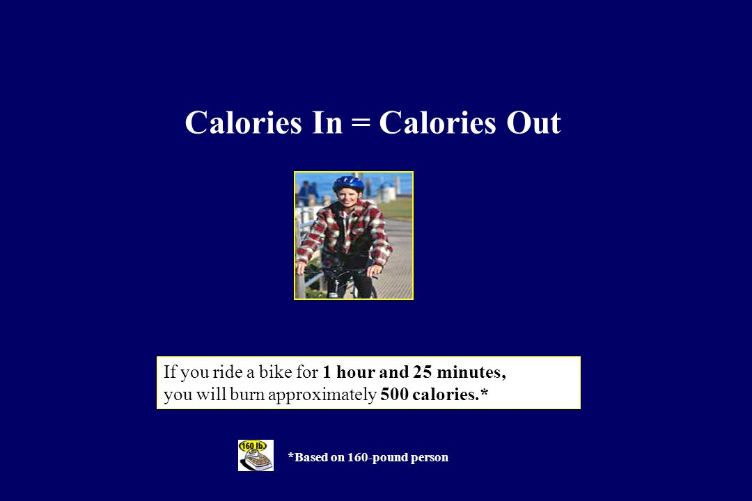 *Based on 160-pound person If you ride a bike for 1 hour and 25 minutes, you will burn approximately 500 calories.* Calories In = Calories Out