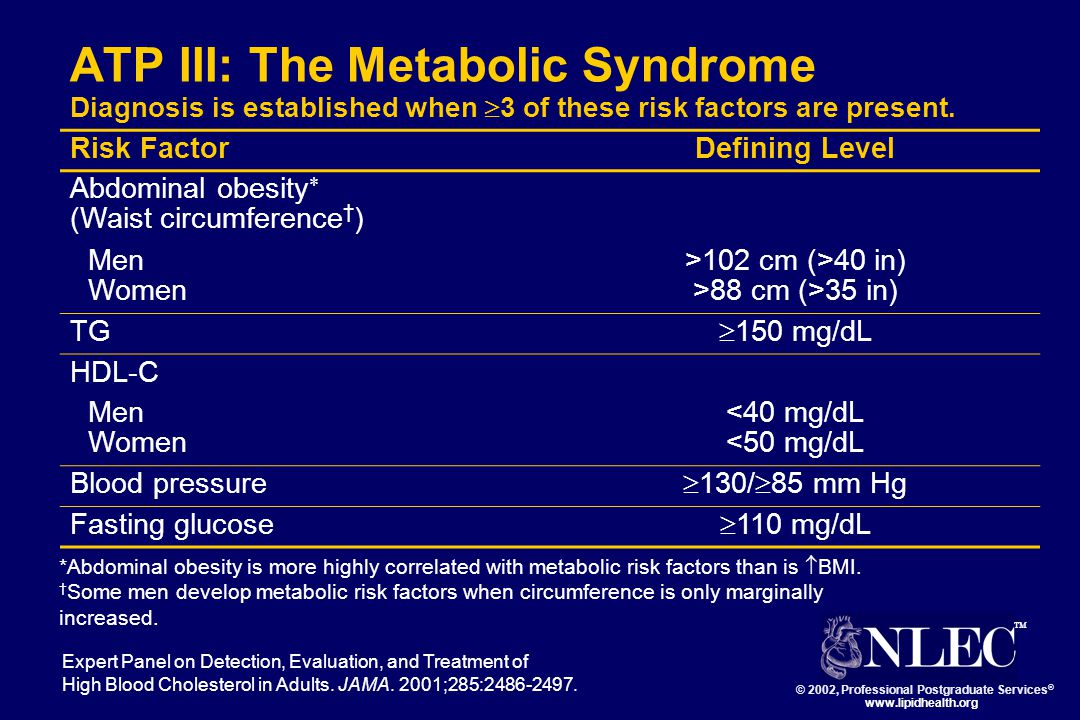 ATP III: The Metabolic Syndrome Diagnosis is established when  3 of these risk factors are present.