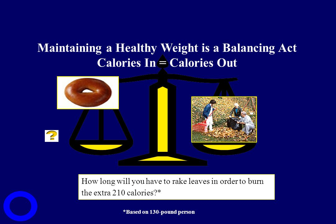 How long will you have to rake leaves in order to burn the extra 210 calories?* *Based on 130-pound person Maintaining a Healthy Weight is a Balancing