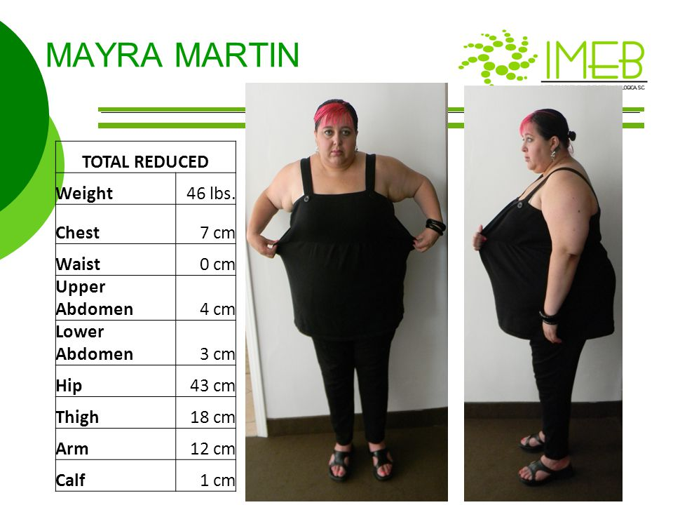 TOTAL REDUCED Weight46 lbs. Chest7 cm Waist0 cm Upper Abdomen4 cm Lower Abdomen3 cm Hip43 cm Thigh18 cm Arm12 cm Calf1 cm MAYRA MARTIN