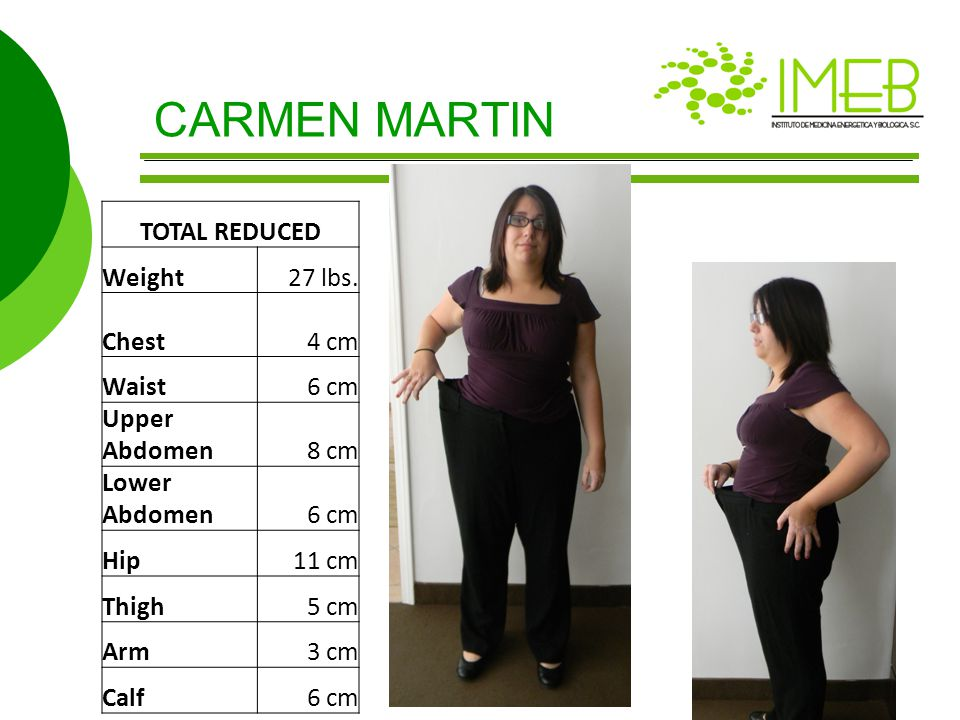 CARMEN MARTIN TOTAL REDUCED Weight27 lbs. Chest4 cm Waist6 cm Upper Abdomen8 cm Lower Abdomen6 cm Hip11 cm Thigh5 cm Arm3 cm Calf6 cm