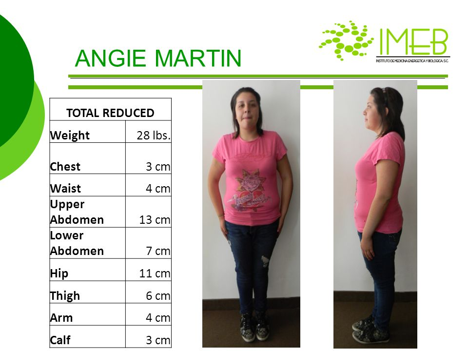 ANGIE MARTIN TOTAL REDUCED Weight28 lbs. Chest3 cm Waist4 cm Upper Abdomen13 cm Lower Abdomen7 cm Hip11 cm Thigh6 cm Arm4 cm Calf3 cm