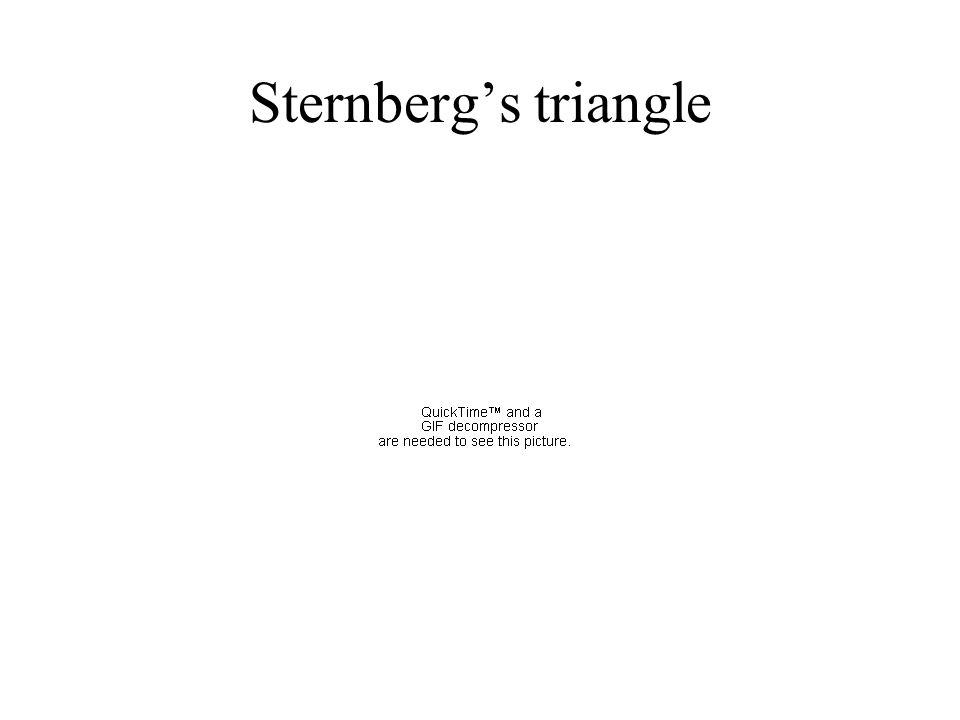 Sternberg's triangle
