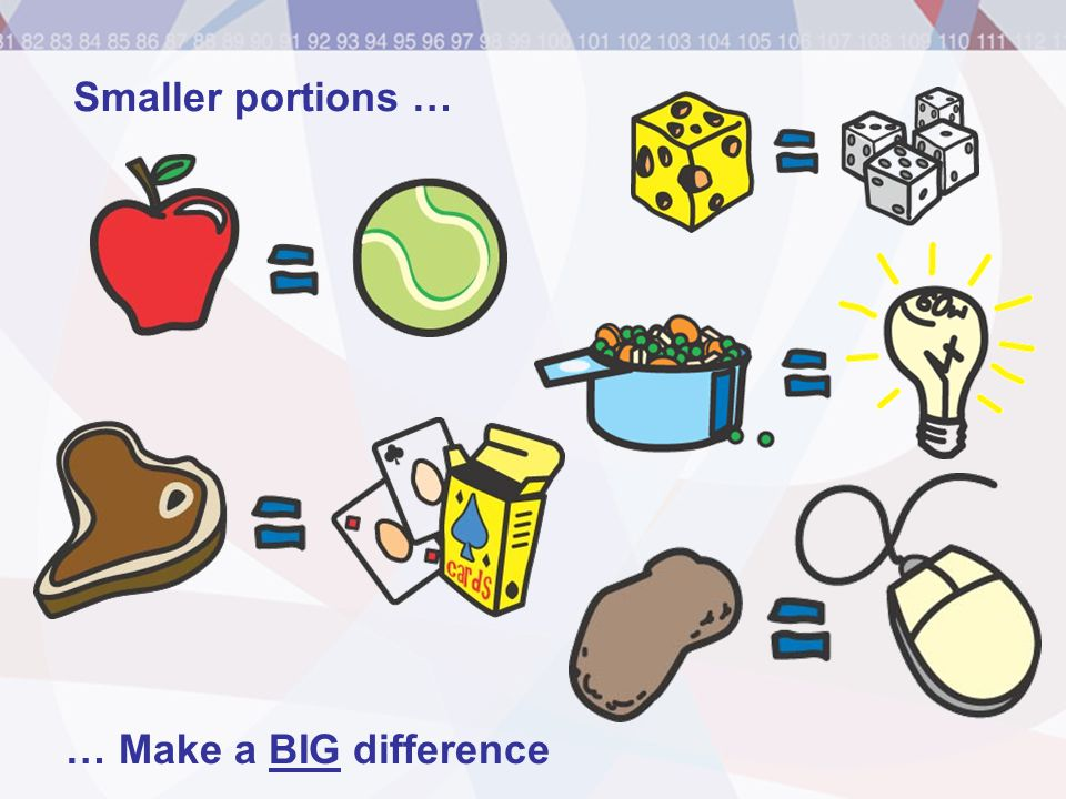 Smaller portions … … Make a BIG difference