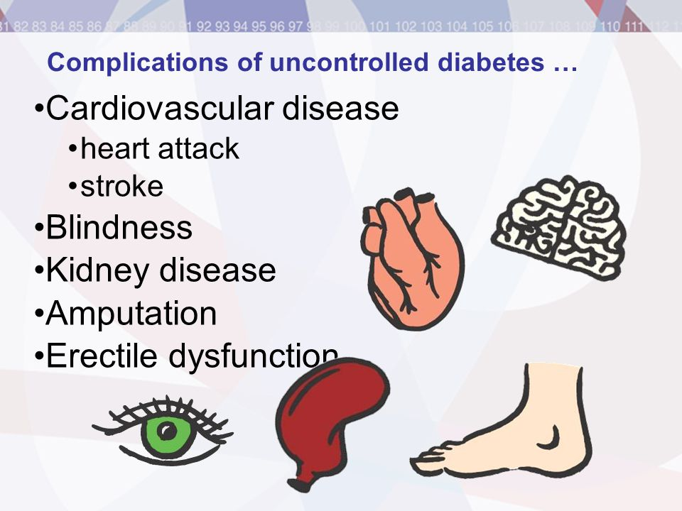 Complications of uncontrolled diabetes … Cardiovascular disease heart attack stroke Blindness Kidney disease Amputation Erectile dysfunction