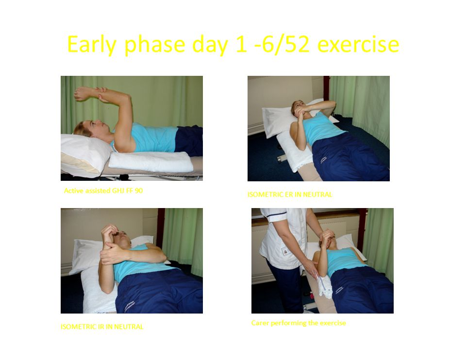 Early phase day 1 -6/52 exercise Active assisted GHJ FF 90 ISOMETRIC ER IN NEUTRAL ISOMETRIC IR IN NEUTRAL Carer performing the exercise