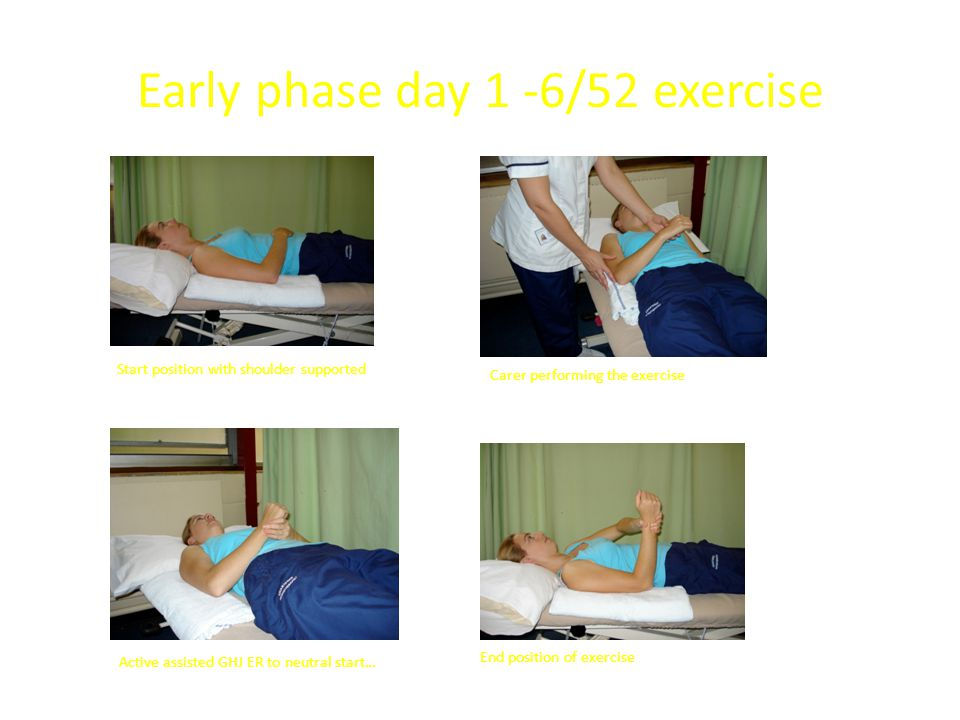 Early phase day 1 -6/52 exercise Start position with shoulder supported Active assisted GHJ ER to neutral start… Carer performing the exercise End pos