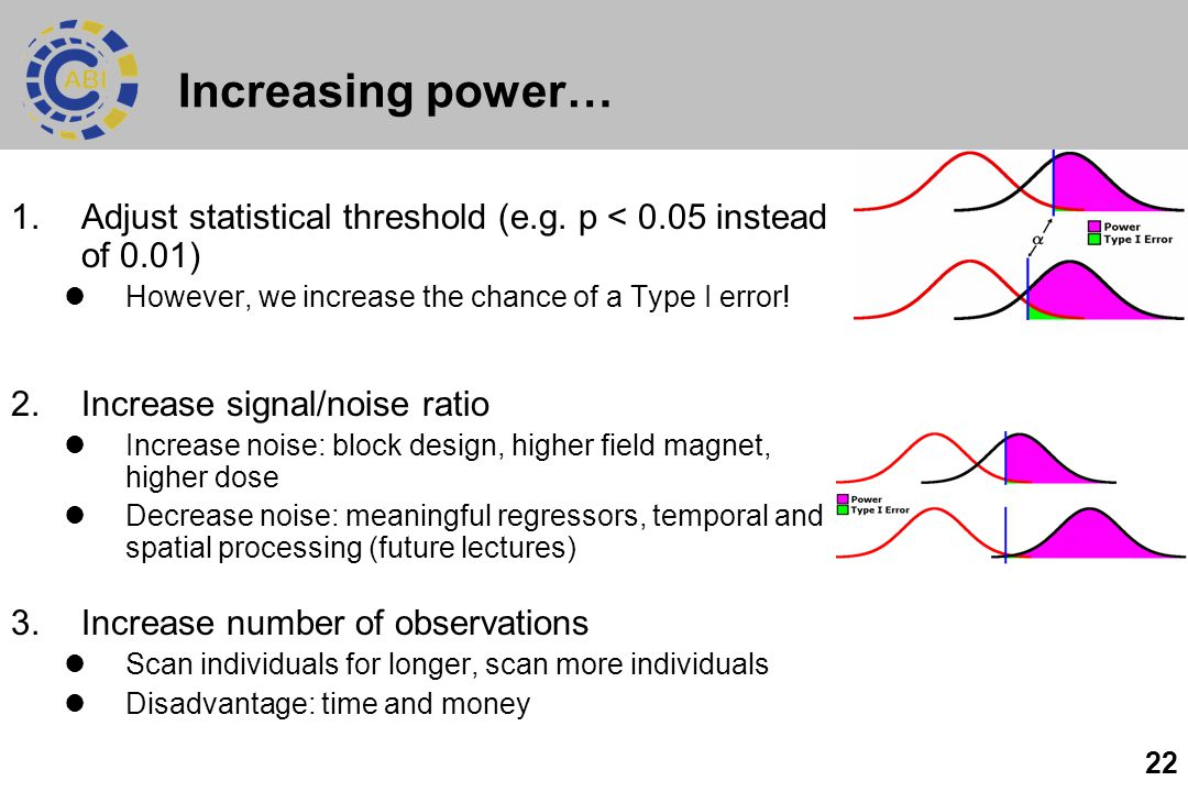 22 Increasing power… 1.Adjust statistical threshold (e.g.