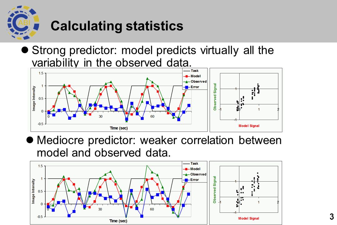 3 Calculating statistics Strong predictor: model predicts virtually all the variability in the observed data.
