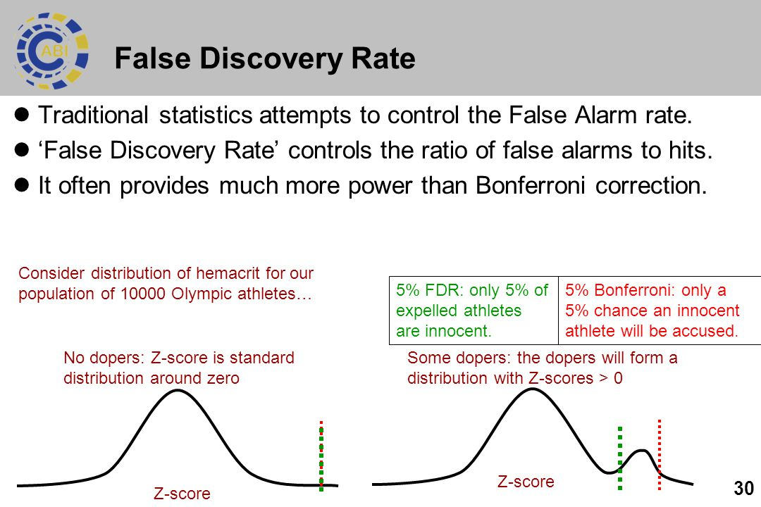 30 False Discovery Rate Traditional statistics attempts to control the False Alarm rate.