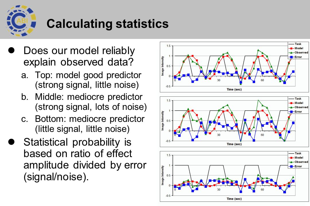 4 Calculating statistics Does our model reliably explain observed data.