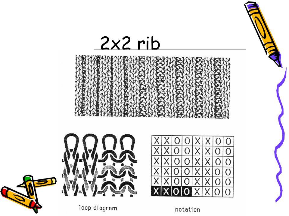 2x2 rib